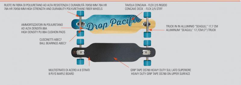 Longboard Nextreme Drop Pacific